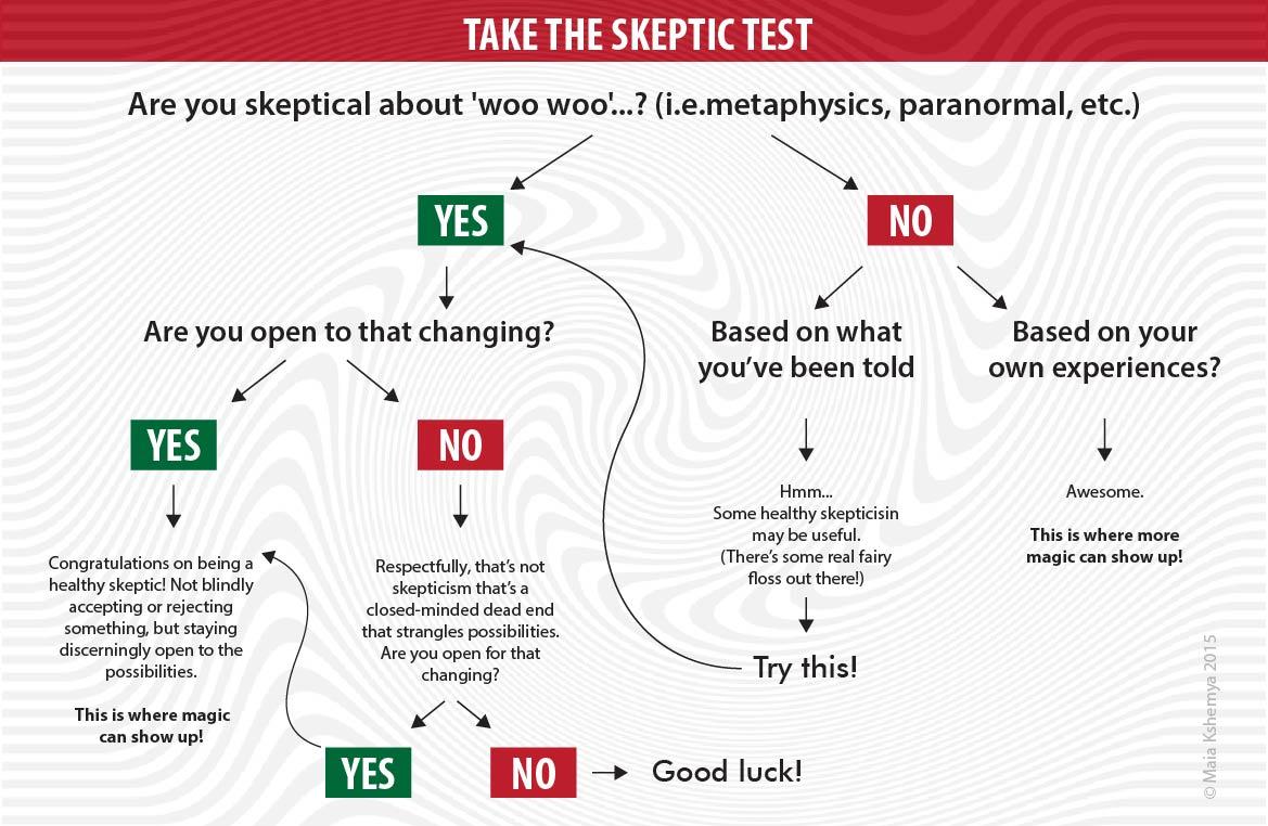 Chart task_4-01